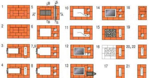 На рисунке представлены чертежи порядовок для кирпичной печи для бани