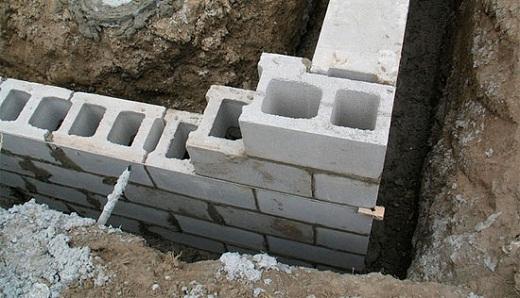 Фундамент из шлакоблока под баню на снимке