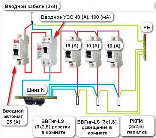 На рисунке пример схемы проведения электропроводки в бане