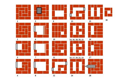 Схема порядовки кирпичной кладки при сооружении печи Кузнецова для бани постоянного действия на рисунке