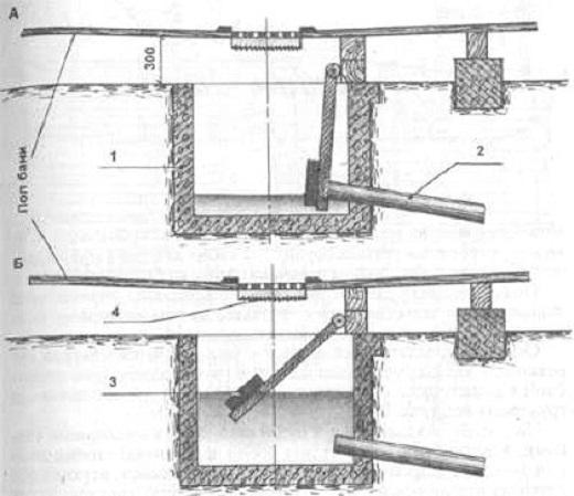 На рисунке схема устройства слива в бане